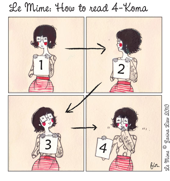 Introduction to Le Mime: How to read 4-Koma